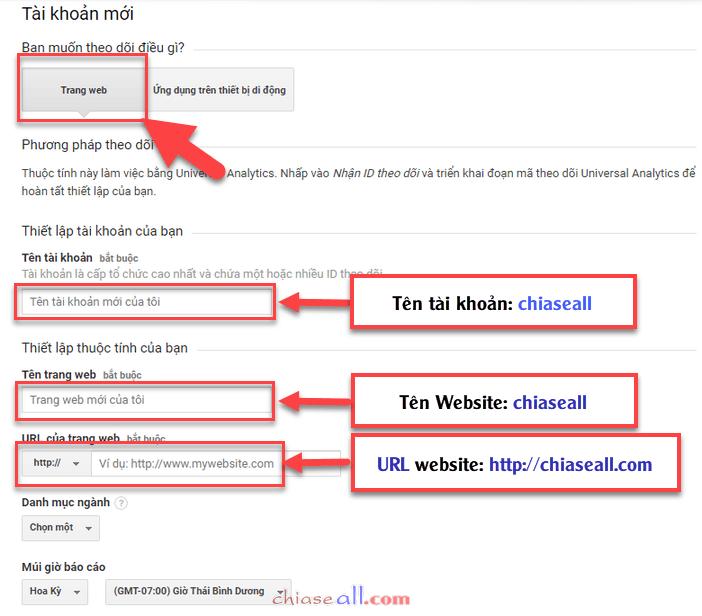 google analytic 2 chiaseall