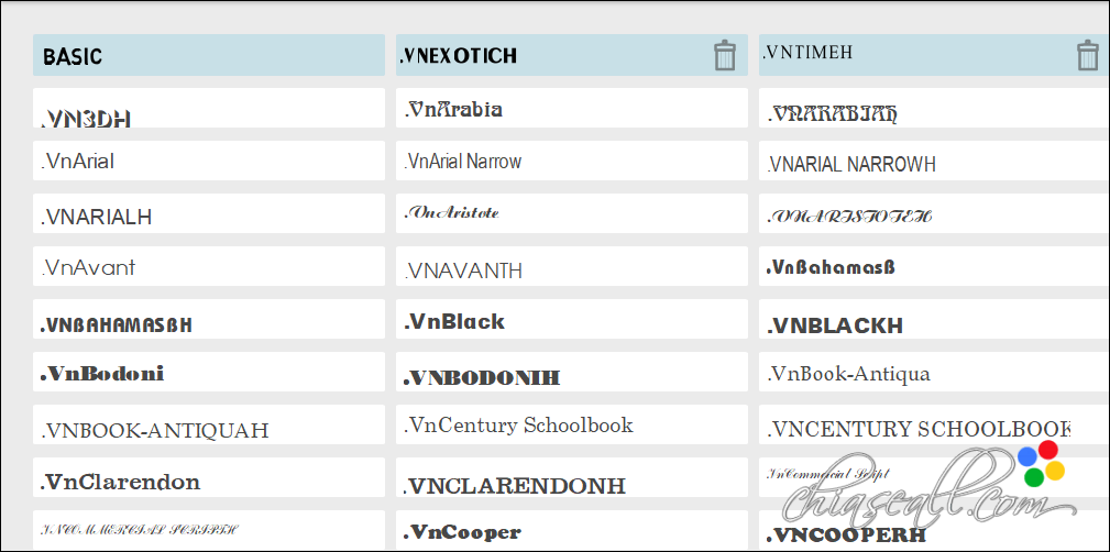 gõ tiếng Việt trên VideoScribe - Font tiếng Việt VideoScribe