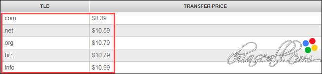 bang gia transfer domain ve namesilo