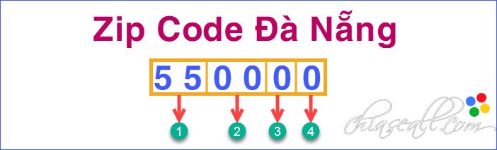 zip code da nang