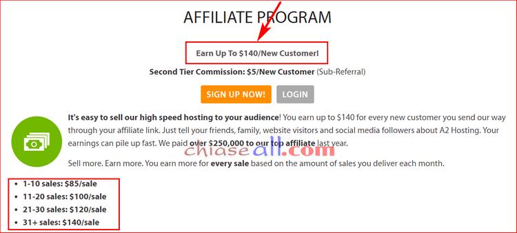 tiếp thị A2 Hosting affiliate