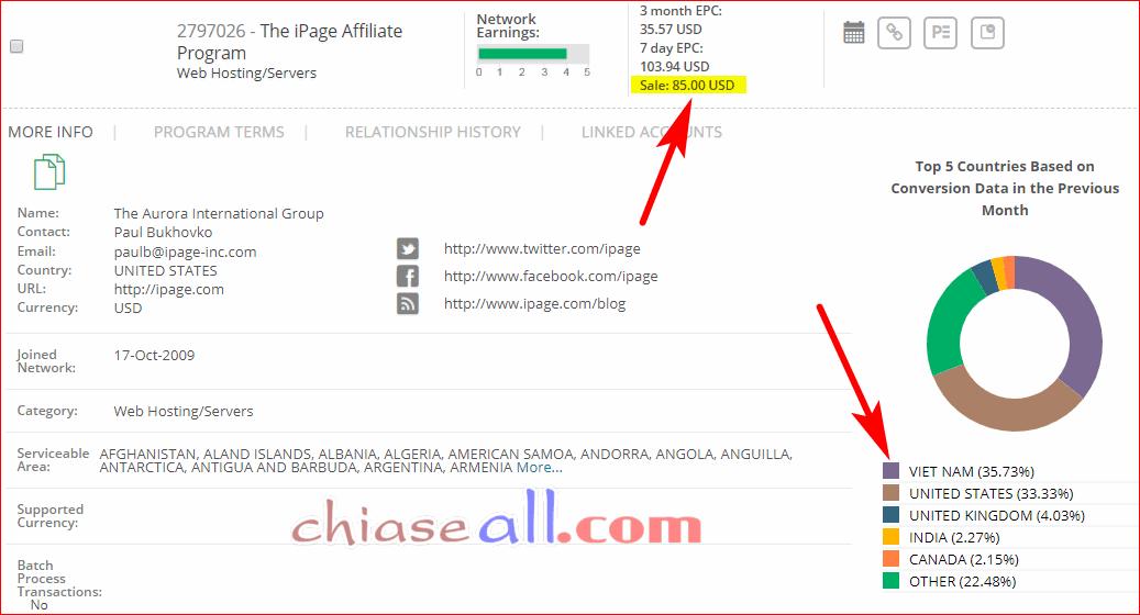affiliat ipage hosting