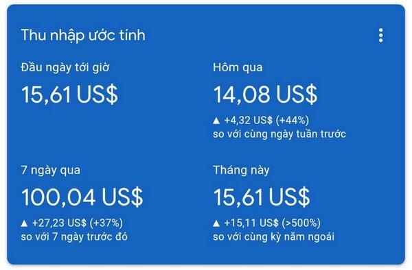 thu nhập từ google adsense content