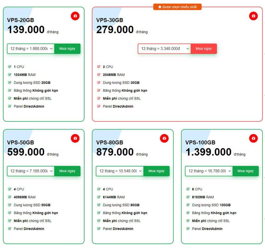 bảng giá dịch vụ cloud vps tinohost