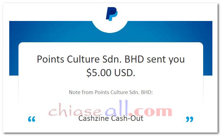 Cashzine thanh toán qua tài khoản Paypal